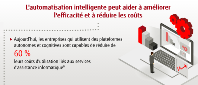Service Desk - l'automatisation
